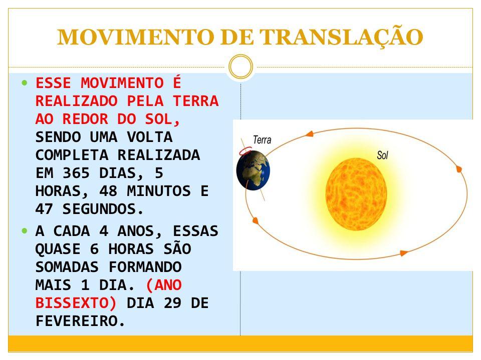 MOVIMENTO DE TRANSLAÇÃO ESSE MOVIMENTO É REALIZADO PELA TERRA AO REDOR DO SOL, SENDO UMA VOLTA COMPLETA REALIZADA EM 365 DIAS, 5 HORAS, 48 MINUTOS E 47 SEGUNDOS.