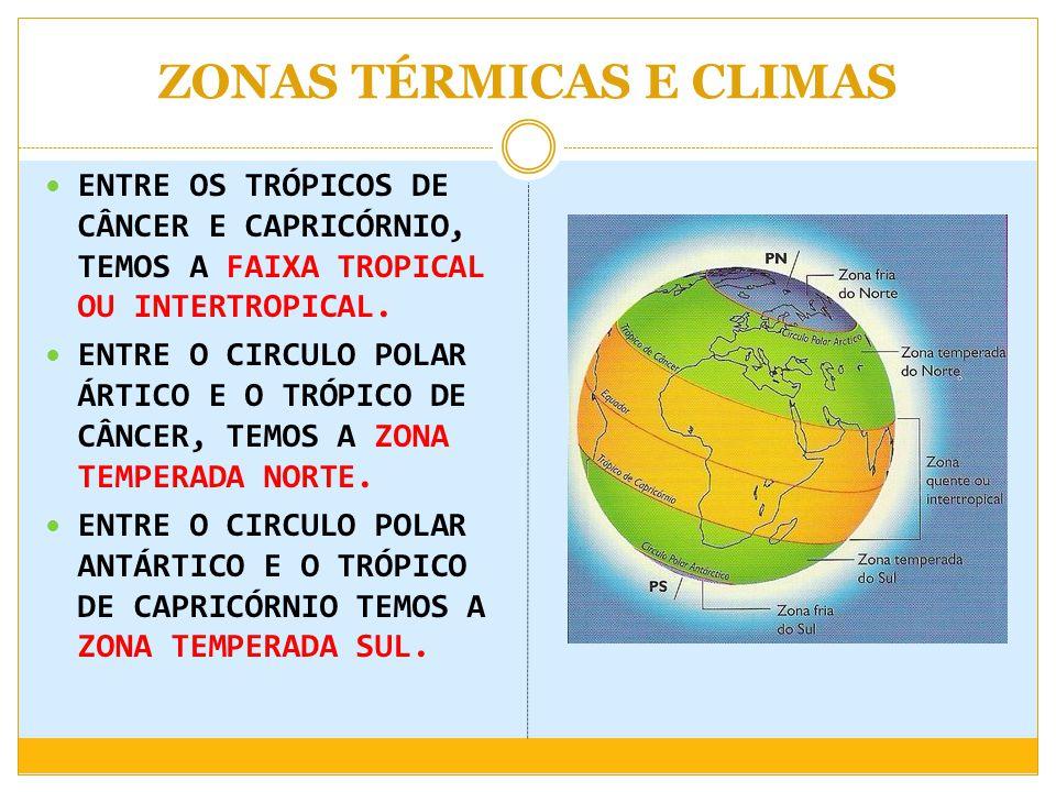ZONAS TÉRMICAS E CLIMAS ENTRE OS TRÓPICOS DE CÂNCER E CAPRICÓRNIO, TEMOS A FAIXA TROPICAL OU INTERTROPICAL. ENTRE O CIRCULO POLAR ÁRTICO E O TRÓPICO D