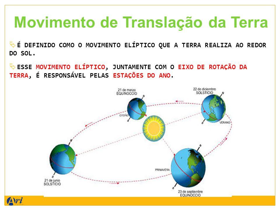 Movimento de Translação da Terra  É DEFINIDO COMO O MOVIMENTO ELÍPTICO QUE A TERRA REALIZA AO REDOR DO SOL.  ESSE MOVIMENTO ELÍPTICO, JUNTAMENTE COM