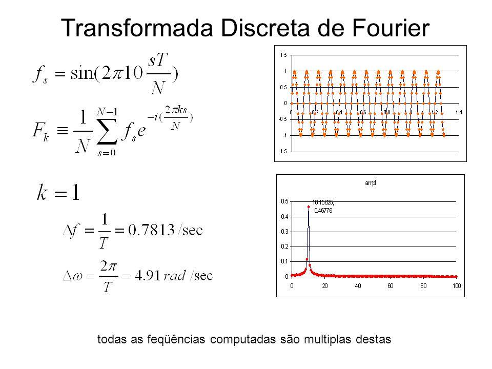 Transformada Discreta de Fourier todas as feqüências computadas são multiplas destas