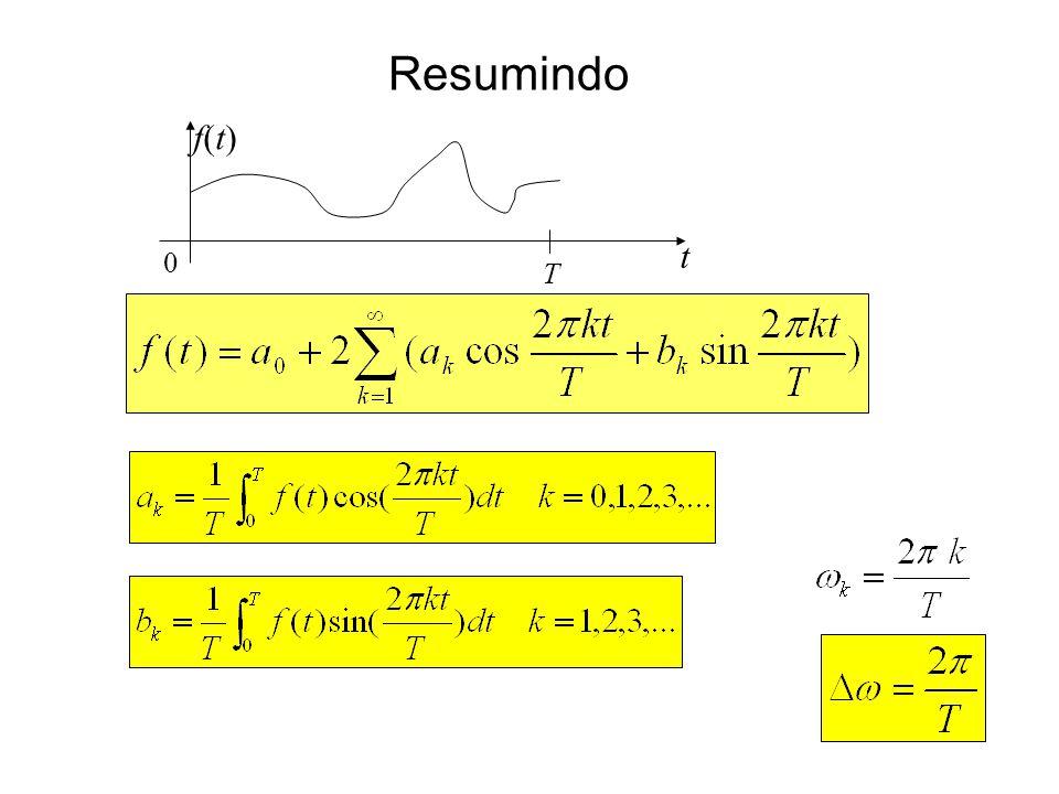 Resumindo t f(t)f(t) 0 T