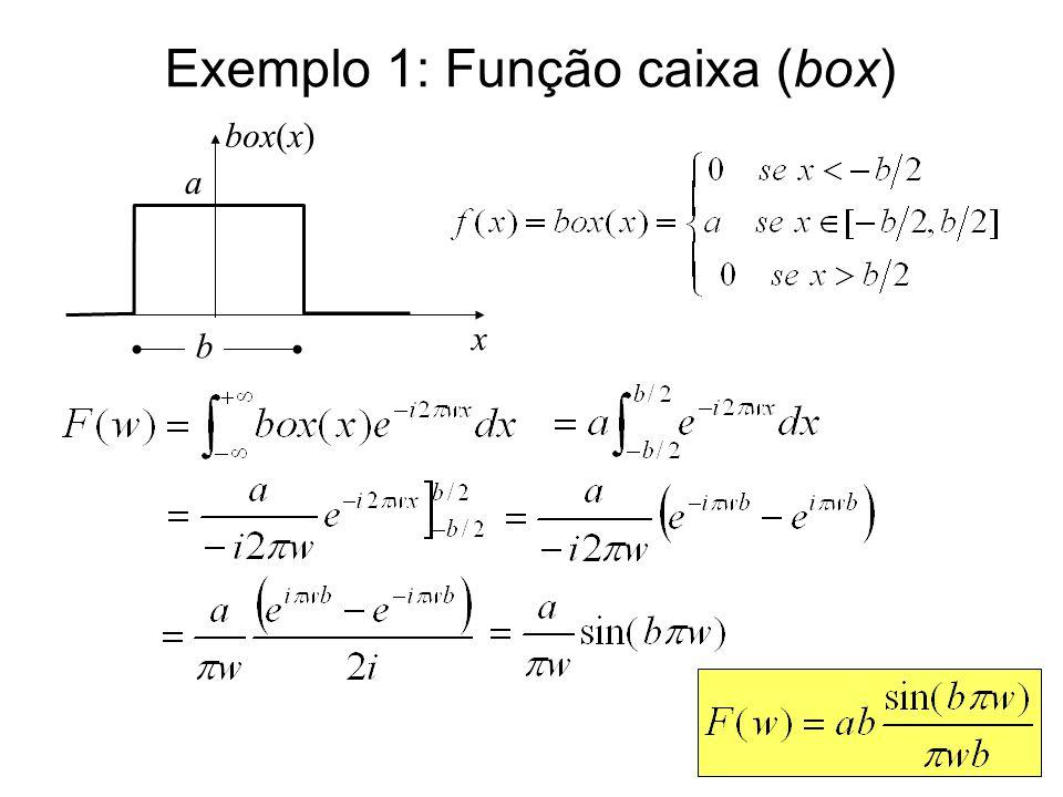 Exemplo 1: Função caixa (box) box(x) x a b