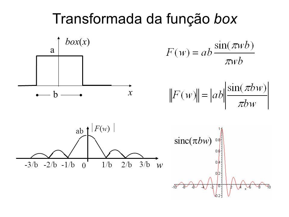 Transformada da função box  F( w )  0 1/b2/b 3/b -1/b-2/b-3/b ab w sinc(  bw) box(x) x a b