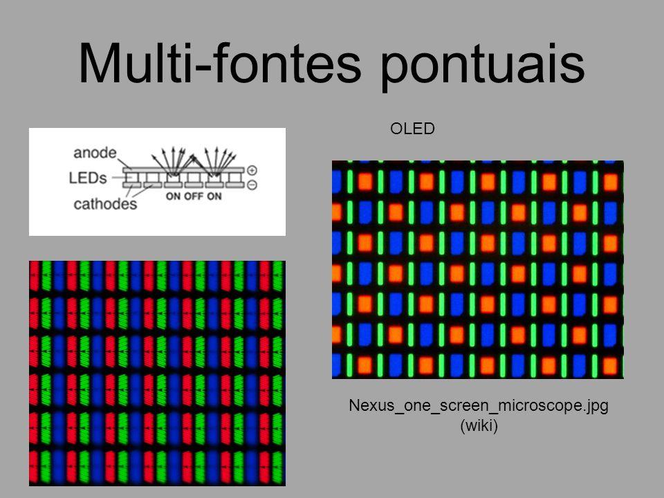 Multi-fontes pontuais Nexus_one_screen_microscope.jpg (wiki) OLED