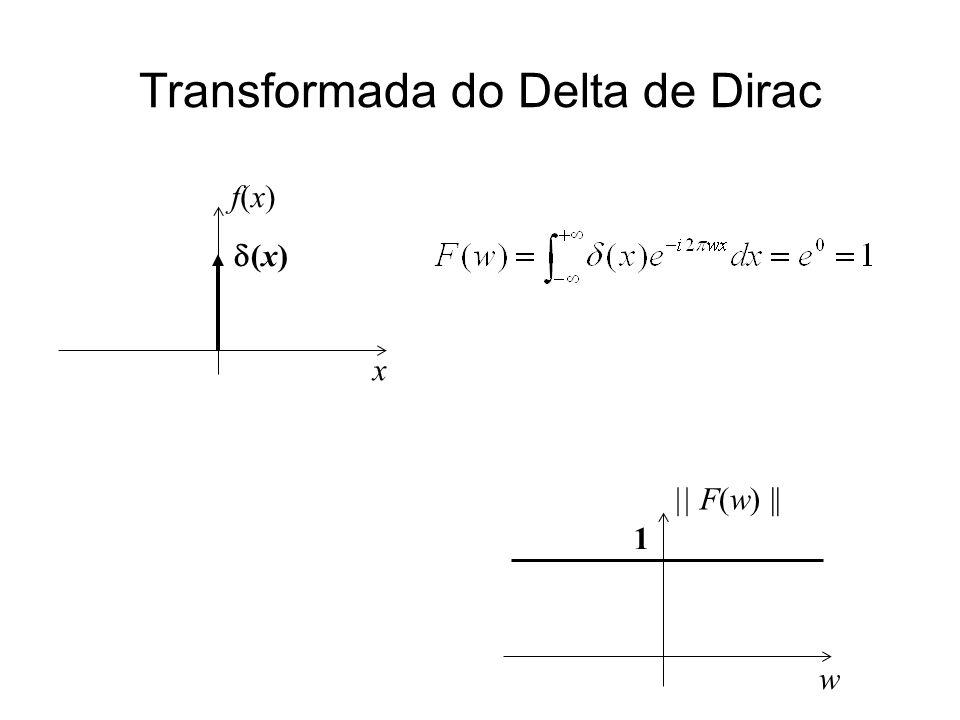 Transformada do Delta de Dirac f(x) x (x)(x)    F(w)    w 1