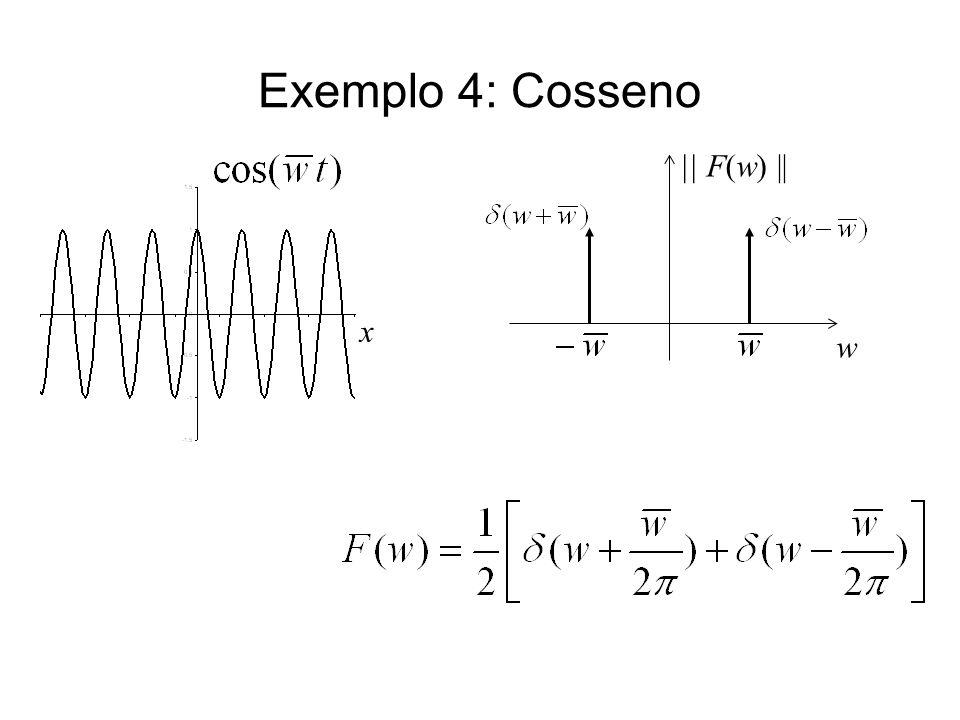 Exemplo 4: Cosseno    F(w)    w x