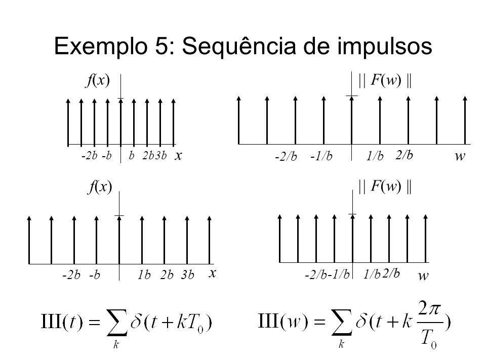 Exemplo 5: Sequência de impulsos w f(x) x b2b3b-b-2b    F(w)    1/b 2/b -1/b -2/b f(x) x 1b2b3b-b-2b    F(w)    w 1/b 2/b -1/b -2/b