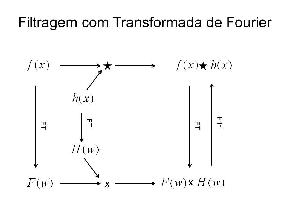 Filtragem com Transformada de Fourier FT X X FT -1