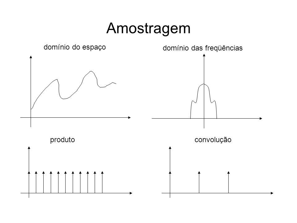 Amostragem domínio do espaço domínio das freqüências produtoconvolução