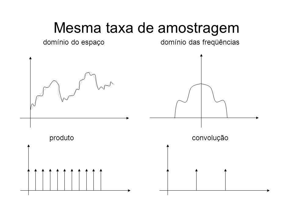 Mesma taxa de amostragem domínio do espaçodomínio das freqüências produtoconvolução