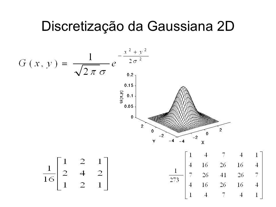 Discretização da Gaussiana 2D