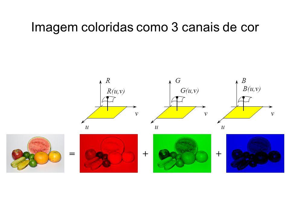 Imagem coloridas como 3 canais de cor =++ u v R R(u,v) u v G G(u,v) u v B B(u,v)