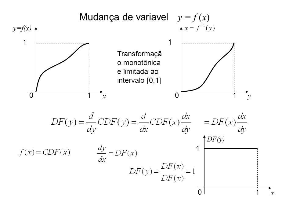 Mudança de variavel y = f (x) 01 x y=f(x) 1 01 y 1 01 x DF(y) 1 Transformaçã o monotônica e limitada ao intervalo [0,1]