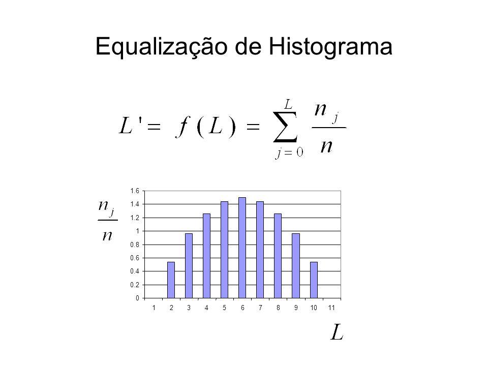 Equalização de Histograma 0 0.2 0.4 0.6 0.8 1 1.2 1.4 1.6 1234567891011