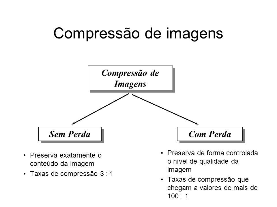 Compressão de imagens Compressão de Imagens Compressão de Imagens Sem Perda Com Perda Preserva exatamente o conteúdo da imagem Taxas de compressão 3 : 1 Preserva de forma controlada o nível de qualidade da imagem Taxas de compressão que chegam a valores de mais de 100 : 1