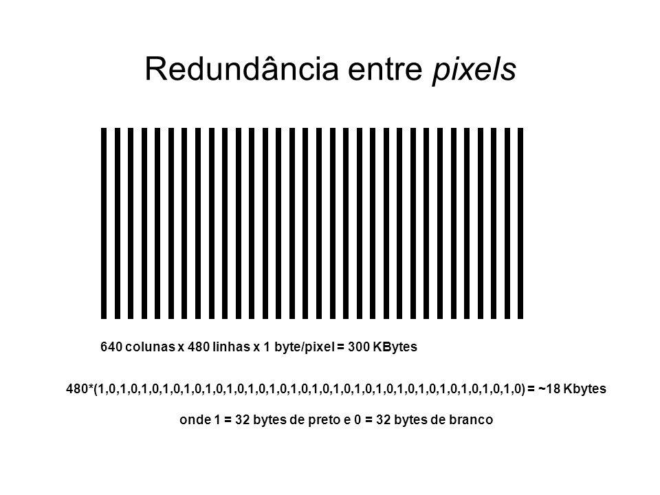 Redundância entre pixels 640 colunas x 480 linhas x 1 byte/pixel = 300 KBytes 480*(1,0,1,0,1,0,1,0,1,0,1,0,1,0,1,0,1,0,1,0,1,0,1,0,1,0,1,0,1,0,1,0,1,0,1,0,1,0,1,0) = ~18 Kbytes onde 1 = 32 bytes de preto e 0 = 32 bytes de branco