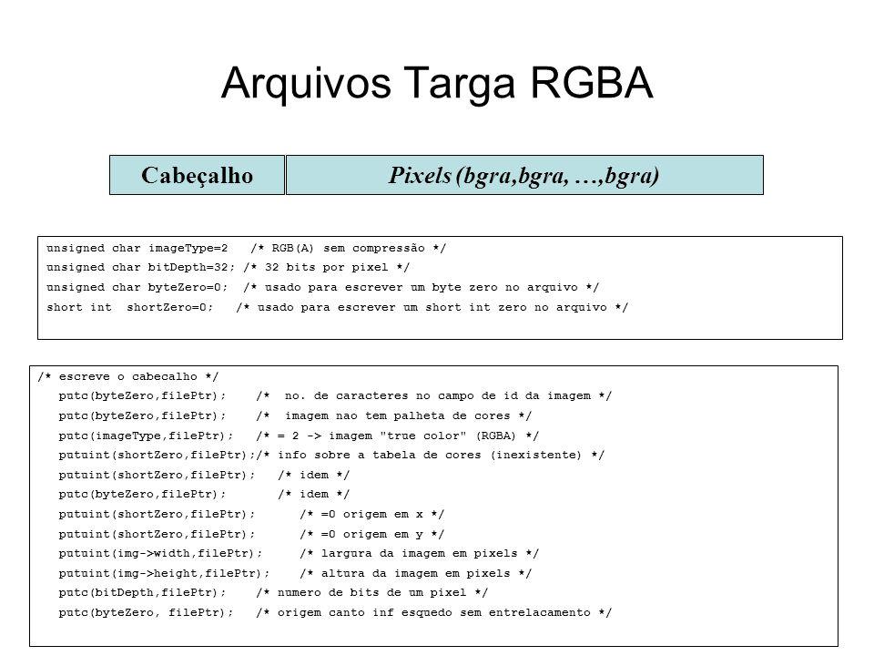 Arquivos Targa RGBA CabeçalhoPixels (bgra,bgra, …,bgra) /* escreve o cabecalho */ putc(byteZero,filePtr); /* no.