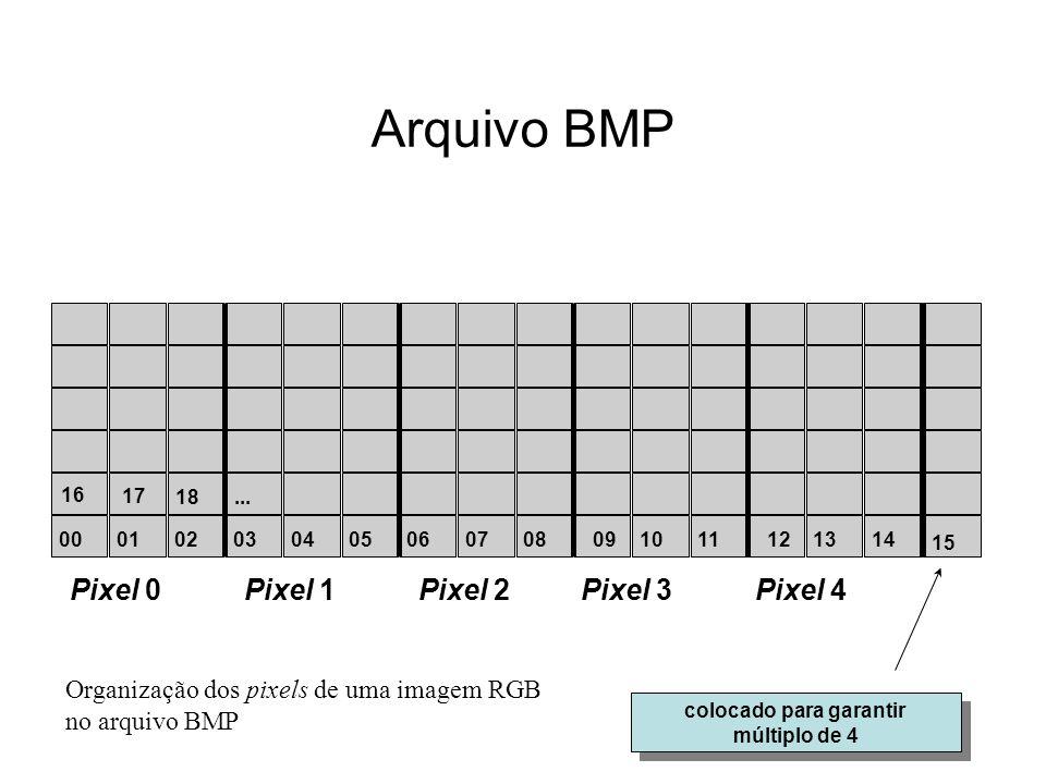 Arquivo BMP colocado para garantir múltiplo de 4 colocado para garantir múltiplo de 4 Organização dos pixels de uma imagem RGB no arquivo BMP
