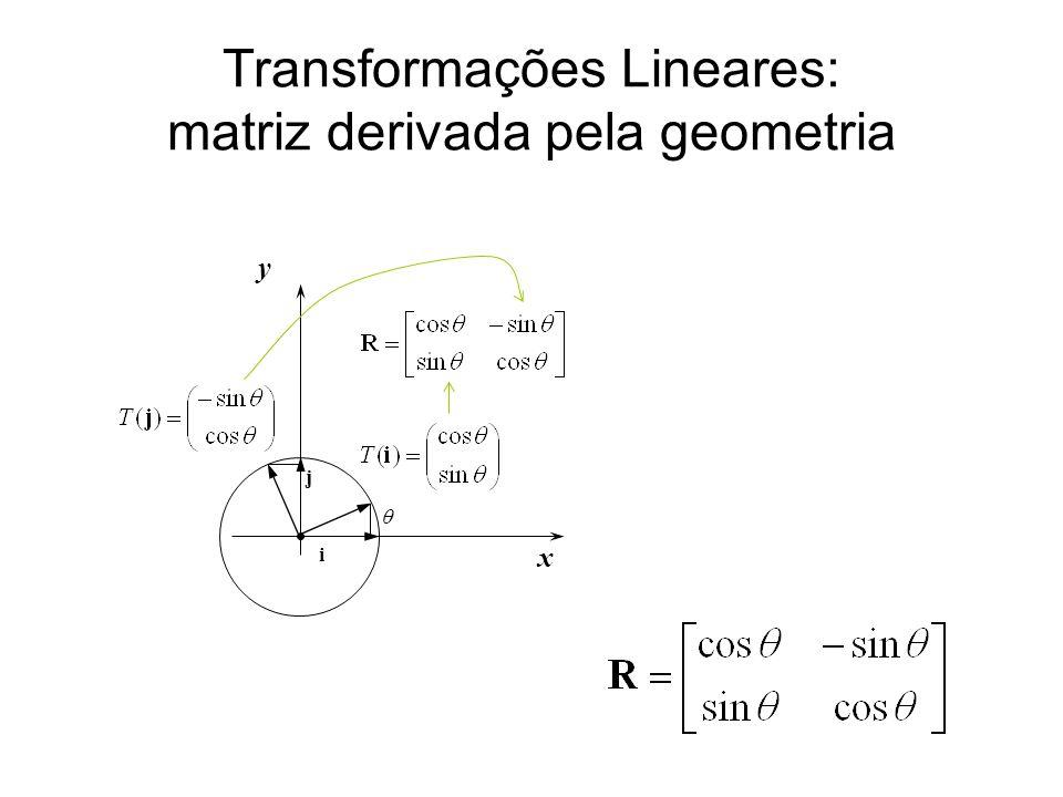 Transformações Lineares: matriz derivada pela geometria x y  i j