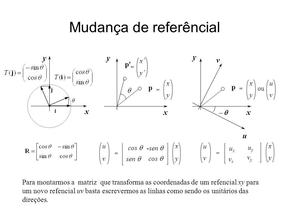 Mudança de referêncial x y p = x y x y cos  u v = sen  cos  -sen  u v u v ou  x y p = x´ y´ p = x y  x y uxux u v = vxvx vyvy uyuy Para montarmos a matriz que transforma as coordenadas de um refencial xy para um novo refencial uv basta escrevermos as linhas como sendo os unitários das direções.