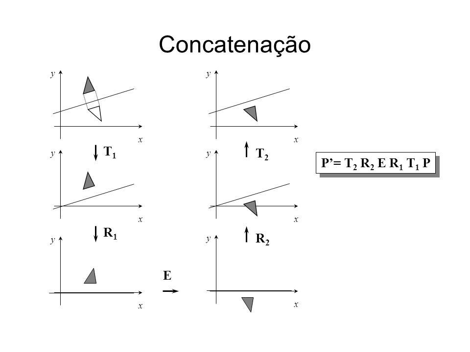 xyx y x y xyx y x y T1T1 R1R1 E R2R2 T2T2 P'= T 2 R 2 E R 1 T 1 P