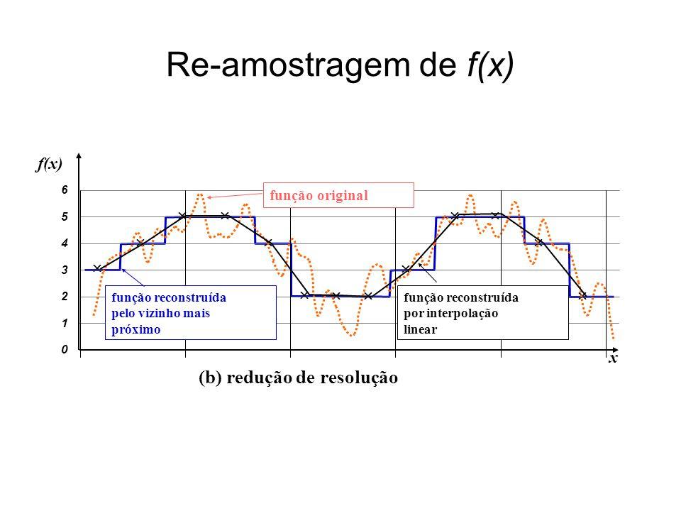 Re-amostragem de f(x) x f(x)            função reconstruída pelo vizinho mais próximo função reconstruída por interpolação linear função original (b) redução de resolução 0 1 2 3 4 5 6