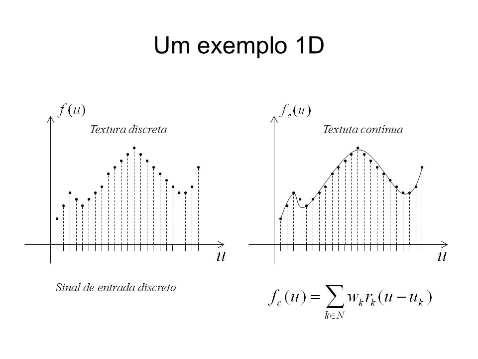 Um exemplo 1D Sinal de entrada discreto Textura discretaTextuta contínua