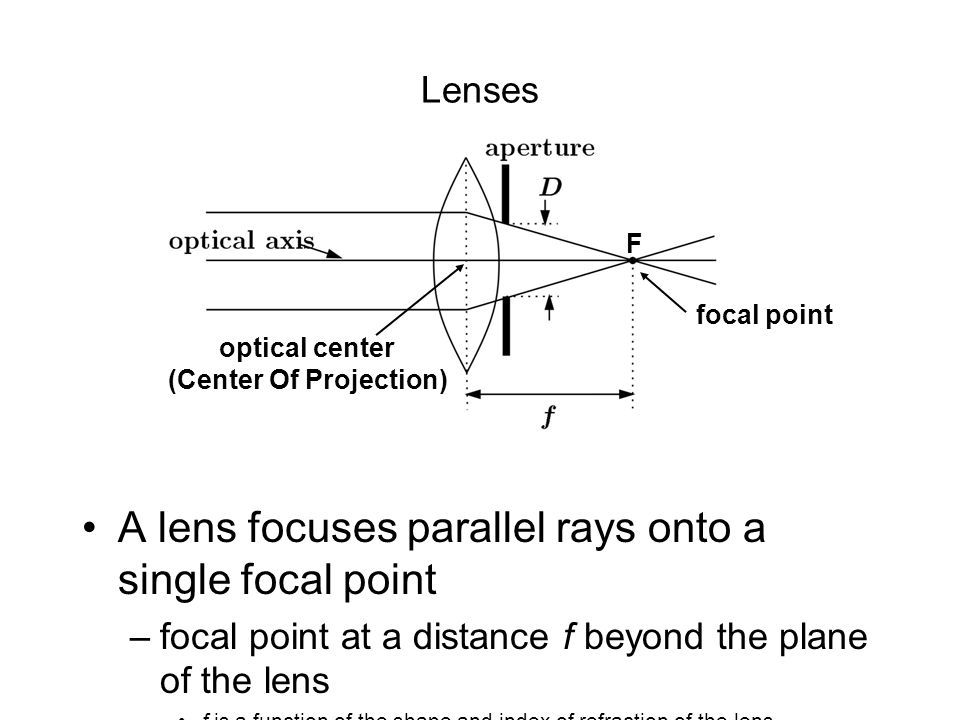 Lenses A lens focuses parallel rays onto a single focal point –focal point at a distance f beyond the plane of the lens f is a function of the shape a