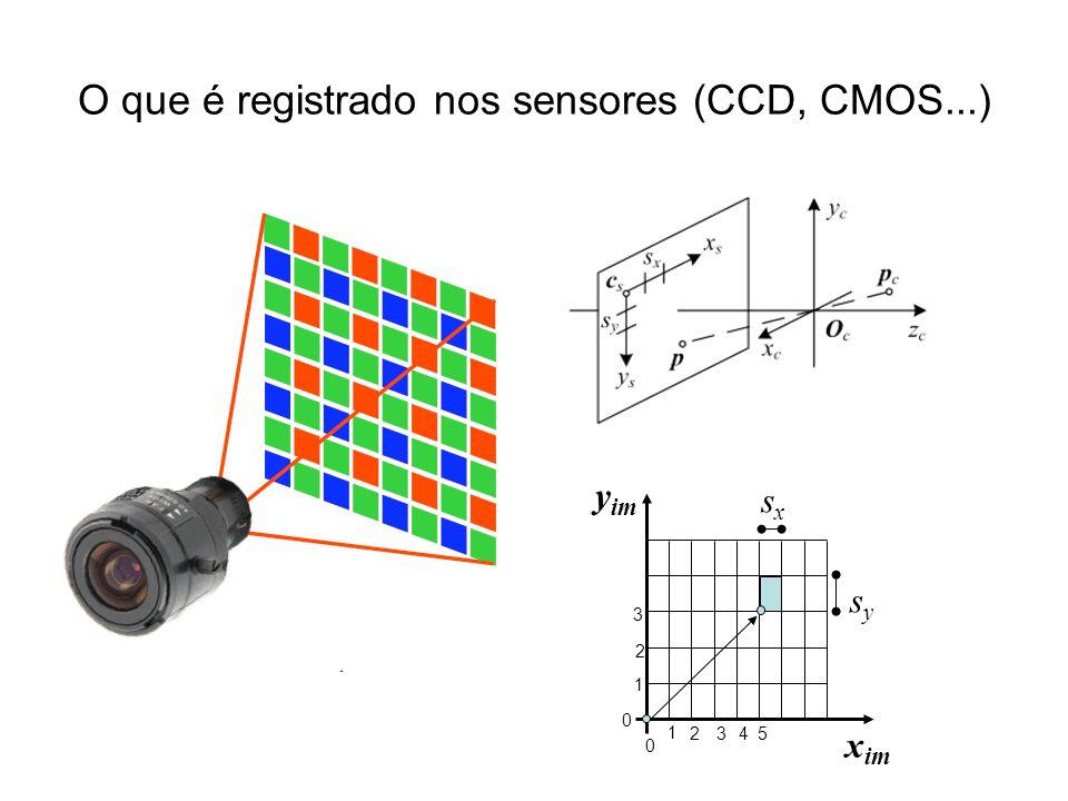 O que é registrado nos sensores (CCD, CMOS...) y im x im 0 1 34 1 2 0 3 2 sxsx sysy 5