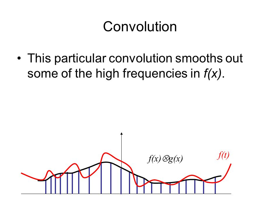 Convolution This particular convolution smooths out some of the high frequencies in f(x). f(x)  g(x) f(t)