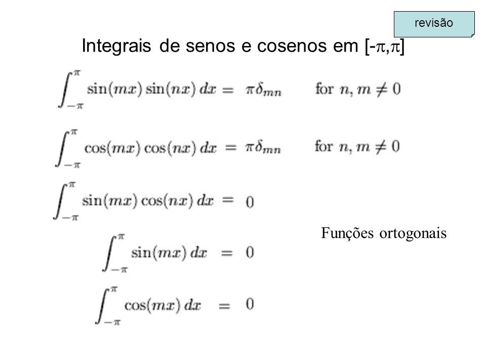 Integrais de senos e cosenos em [- ,  ] Funções ortogonais revisão