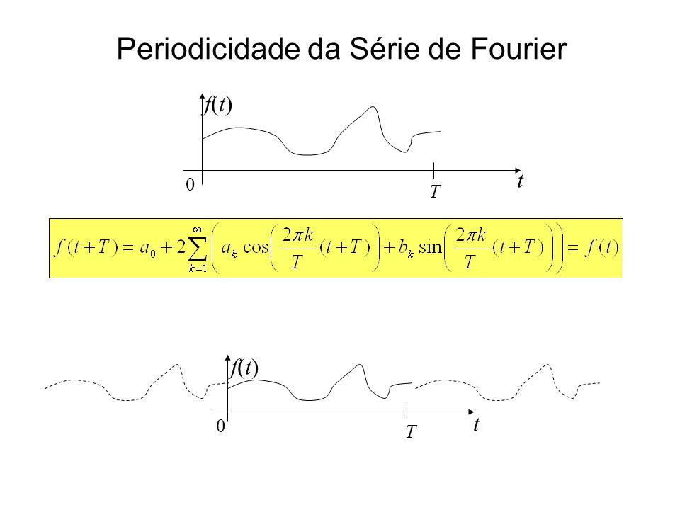 Periodicidade da Série de Fourier t f(t)f(t) 0 T t f(t)f(t) 0 T