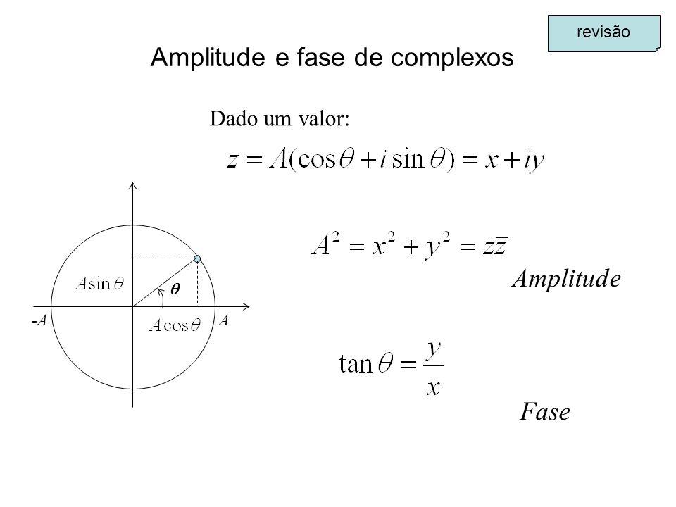 Amplitude e fase de complexos  A-A Dado um valor: Amplitude Fase revisão