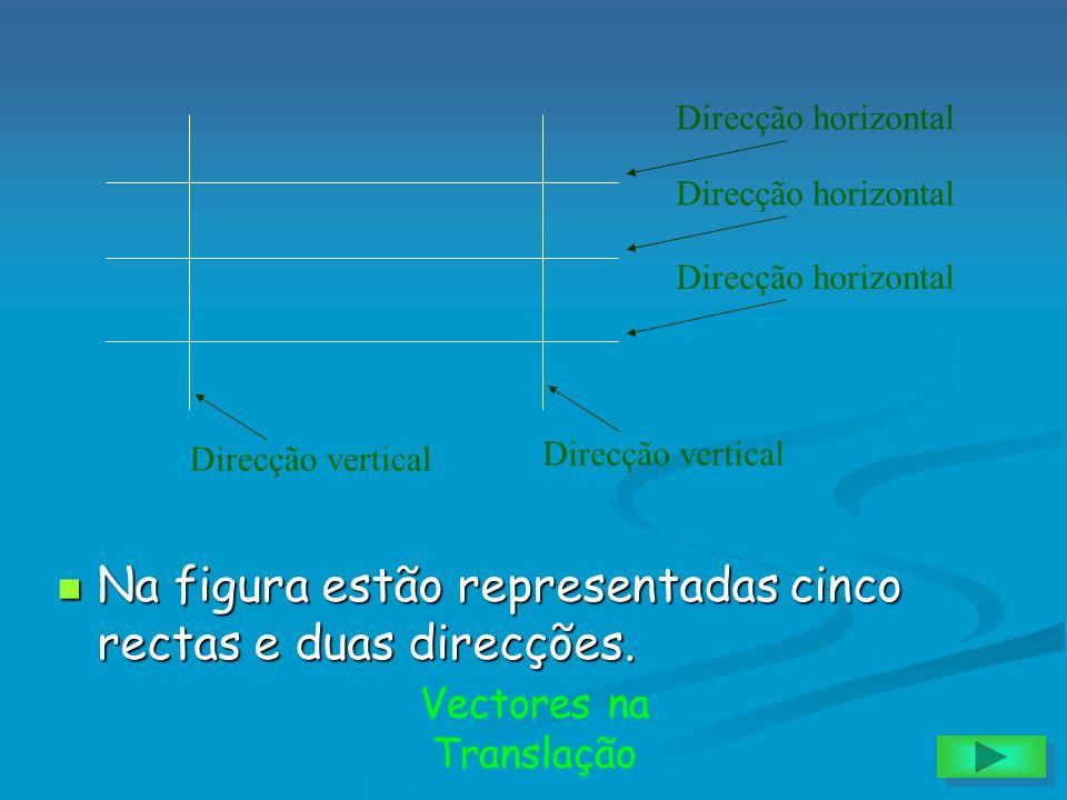 Vectores na Translação Associados a um vector estão os conceitos de direcção, sentido e comprimento. Associados a um vector estão os conceitos de dire