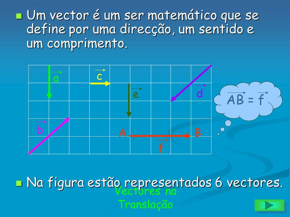 Vectores na Translação Aqui, a direcção horizontal tem,em A, o sentido da esquerda para a direita e, em B, o sentido da direita para a esquerda. Para