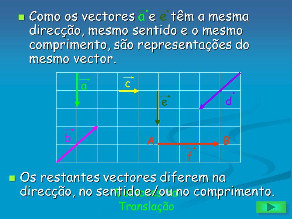 Um vector é um ser matemático que se define por uma direcção, um sentido e um comprimento. Um vector é um ser matemático que se define por uma direcçã