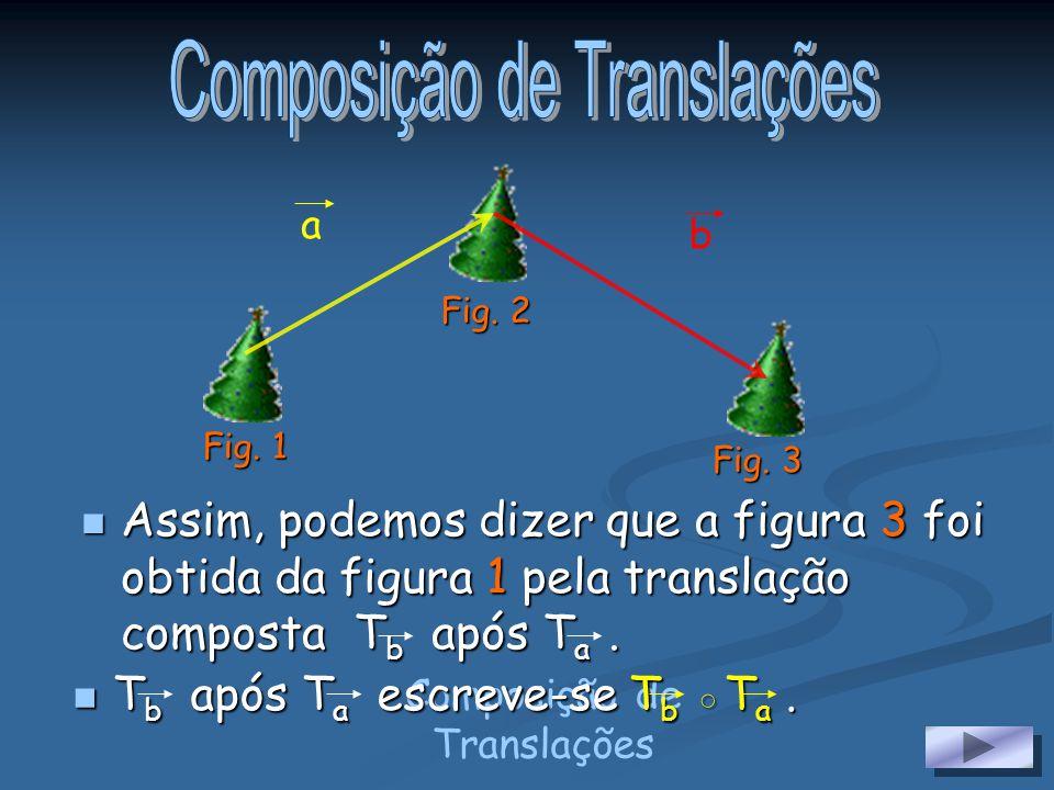 Composição de Translações A figura 3 foi obtida da figura 2 pela translação T b. A figura 3 foi obtida da figura 2 pela translação T b. Fig. 1 Fig. 2