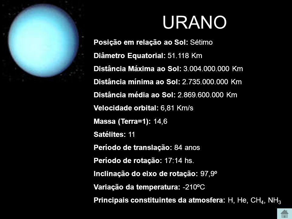 SATURNO Posição em relação ao Sol: Sexto Diâmetro Equatorial: 120.536 Km Distância Máxima ao Sol: 1.507.700.000 Km Distância mínima ao Sol: 1.347.000.
