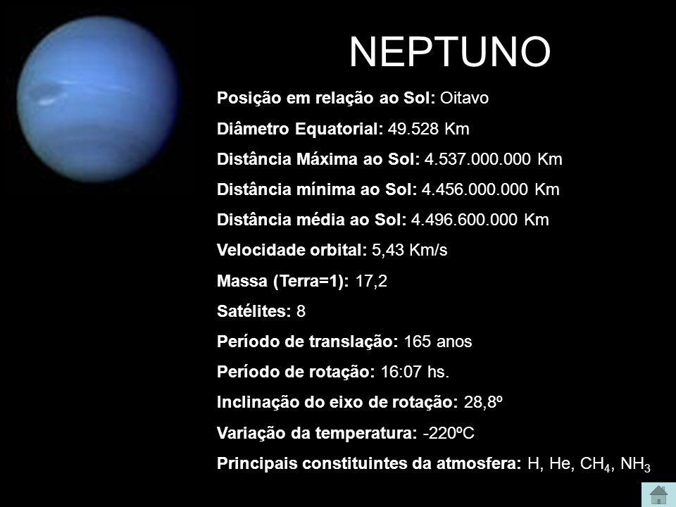 URANO Posição em relação ao Sol: Sétimo Diâmetro Equatorial: 51.118 Km Distância Máxima ao Sol: 3.004.000.000 Km Distância mínima ao Sol: 2.735.000.00