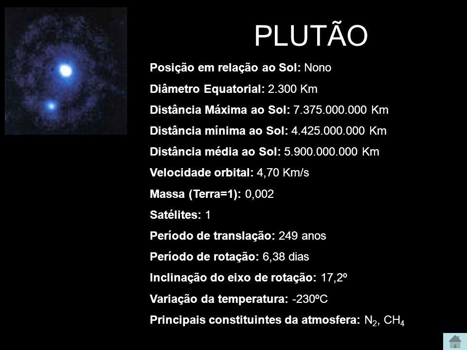 NEPTUNO Posição em relação ao Sol: Oitavo Diâmetro Equatorial: 49.528 Km Distância Máxima ao Sol: 4.537.000.000 Km Distância mínima ao Sol: 4.456.000.