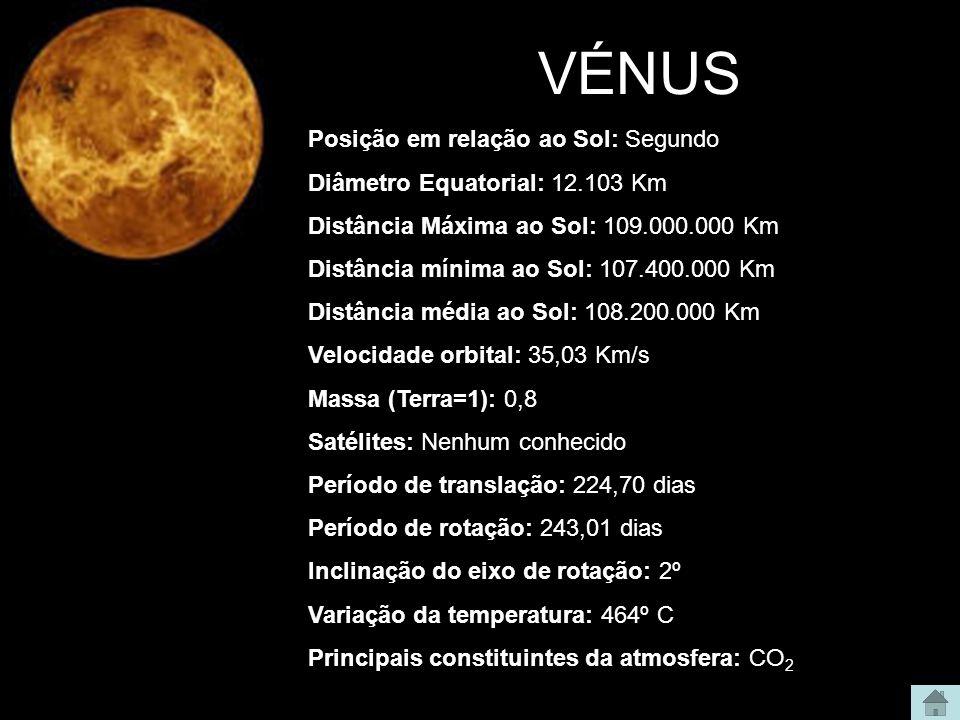 VÉNUS Posição em relação ao Sol: Segundo Diâmetro Equatorial: 12.103 Km Distância Máxima ao Sol: 109.000.000 Km Distância mínima ao Sol: 107.400.000 Km Distância média ao Sol: 108.200.000 Km Velocidade orbital: 35,03 Km/s Massa (Terra=1): 0,8 Satélites: Nenhum conhecido Período de translação: 224,70 dias Período de rotação: 243,01 dias Inclinação do eixo de rotação: 2º Variação da temperatura: 464º C Principais constituintes da atmosfera: CO 2