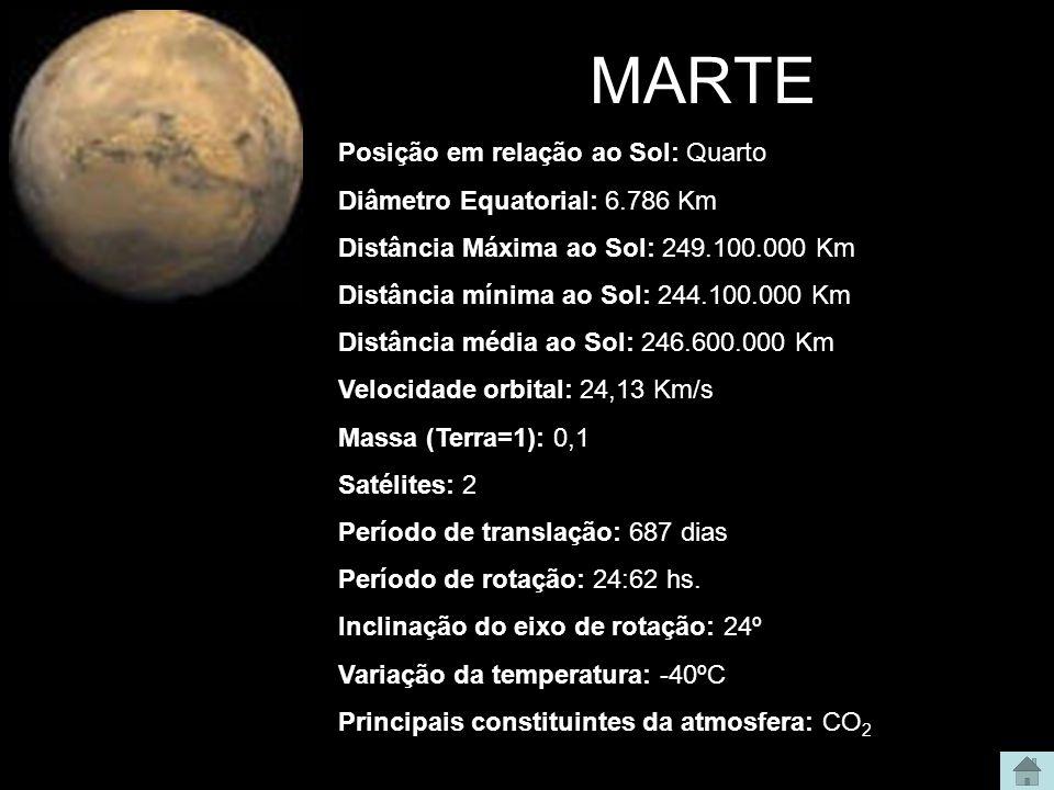 MARTE Posição em relação ao Sol: Quarto Diâmetro Equatorial: 6.786 Km Distância Máxima ao Sol: 249.100.000 Km Distância mínima ao Sol: 244.100.000 Km Distância média ao Sol: 246.600.000 Km Velocidade orbital: 24,13 Km/s Massa (Terra=1): 0,1 Satélites: 2 Período de translação: 687 dias Período de rotação: 24:62 hs.