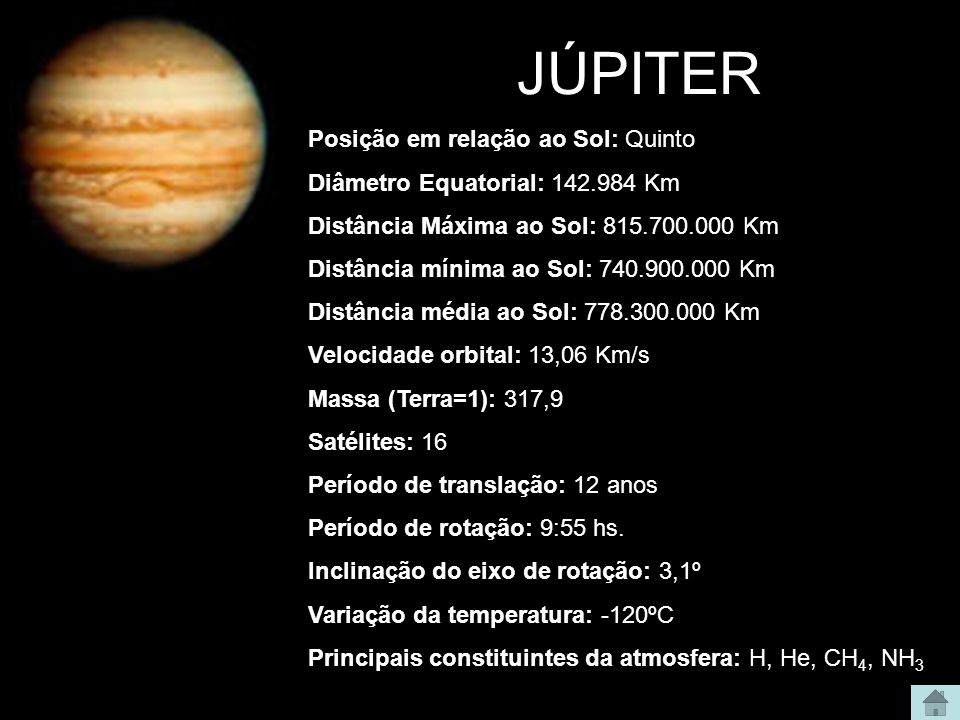 JÚPITER Posição em relação ao Sol: Quinto Diâmetro Equatorial: 142.984 Km Distância Máxima ao Sol: 815.700.000 Km Distância mínima ao Sol: 740.900.000 Km Distância média ao Sol: 778.300.000 Km Velocidade orbital: 13,06 Km/s Massa (Terra=1): 317,9 Satélites: 16 Período de translação: 12 anos Período de rotação: 9:55 hs.