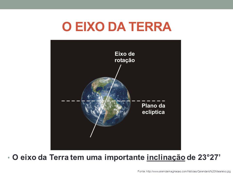 O EIXO DA TERRA O eixo da Terra tem uma importante inclinação de 23°27' Fonte: http://www.alemdaimaginacao.com/Noticias/Calendario%20Maia/eixo.jpg