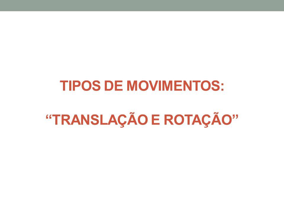 """TIPOS DE MOVIMENTOS: """"TRANSLAÇÃO E ROTAÇÃO"""""""