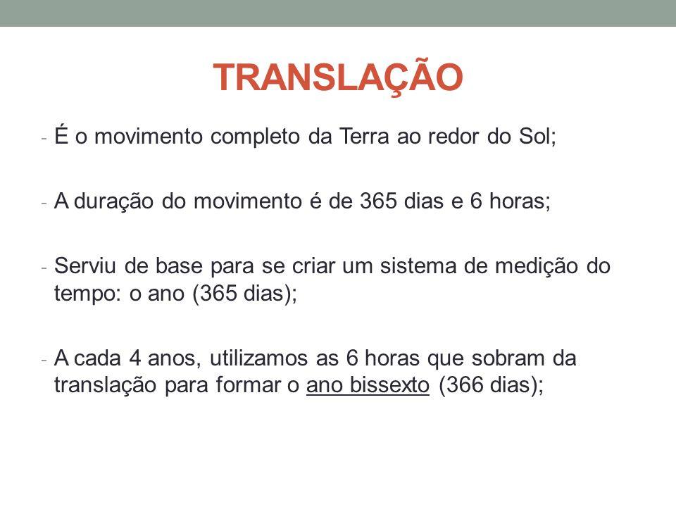 TRANSLAÇÃO - É o movimento completo da Terra ao redor do Sol; - A duração do movimento é de 365 dias e 6 horas; - Serviu de base para se criar um sist