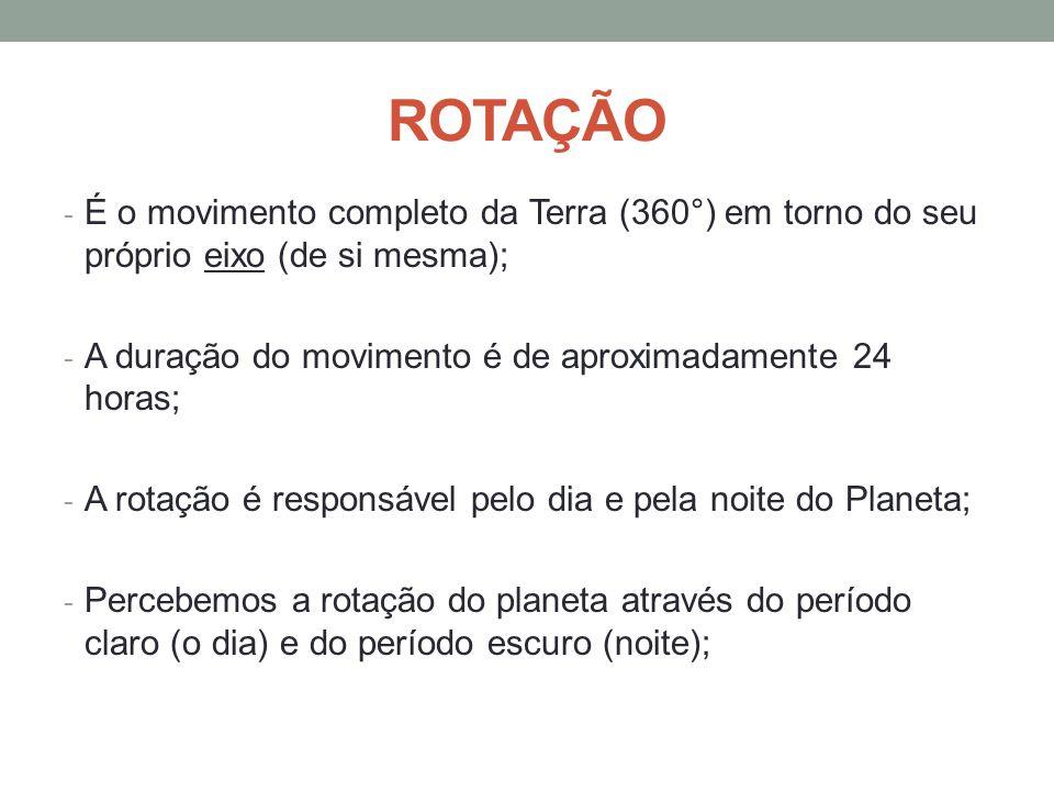 ROTAÇÃO - É o movimento completo da Terra (360°) em torno do seu próprio eixo (de si mesma); - A duração do movimento é de aproximadamente 24 horas; - A rotação é responsável pelo dia e pela noite do Planeta; - Percebemos a rotação do planeta através do período claro (o dia) e do período escuro (noite);
