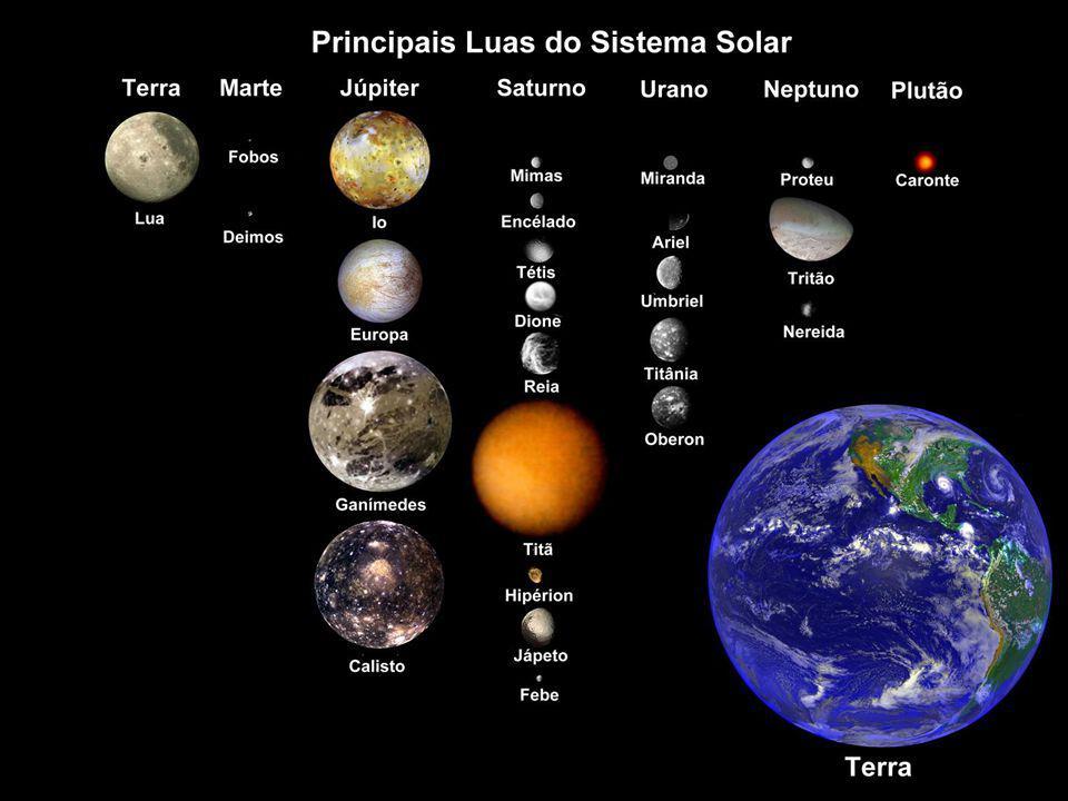 http://www.escolovar.org É o oitavo planeta do Sistema Solar. Actualmente são conhecidos 13 satélites.