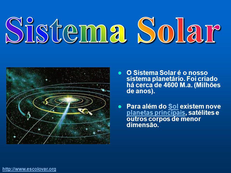 http://www.escolovar.org 28-Mar-15