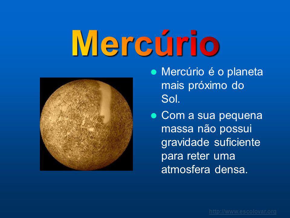 Mercúrio Vénus Terra Marte Júpiter Saturno Urano Neptuno